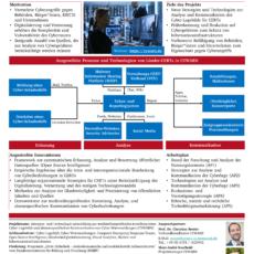 BMBF-Forschungsprojekt CYWARN auf dem Fachdialog Sicherheitsforschung 2021 vorgestellt